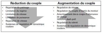 transmetteur-position-3.jpg