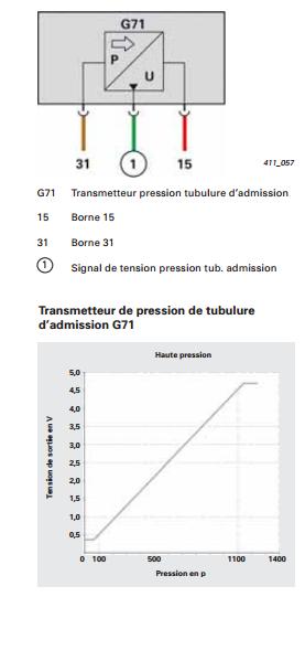 transmetteur.png