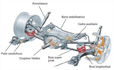 transmission-quattro-haldex.jpg