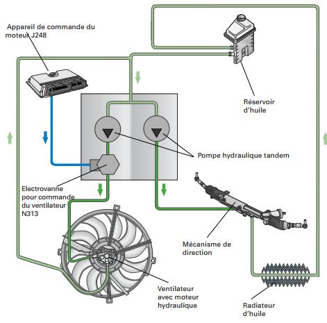 ventilateur-hydraulique.png