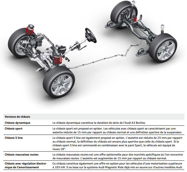 version-de-chassis.png