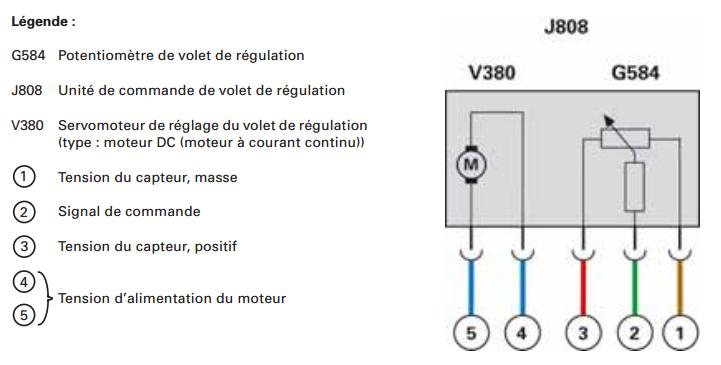 volet-regulation-regulation.png