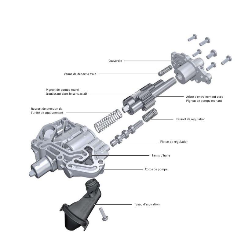 vue-d-ensemble--pompe-a-huile-regulee-moteur-TFSI-1_4L.jpeg