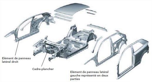 vue-d-ensemble-carrosserie.jpg