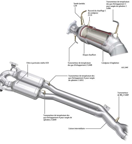 vue-d-ensemble-chauffages-de-catalyseur-Z119-et-Z120.png