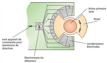 vue-de-dessus-condensateurs.jpg