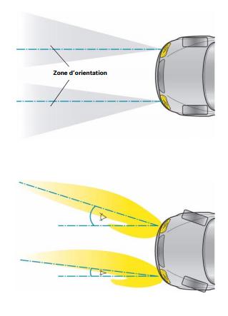 zone-d-orientation.png